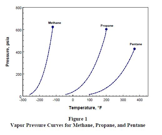 Importance of multiphase and multicomponent modeling in risk analysis figure 1 ccuart Gallery