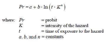 paper 58 equation 1.1