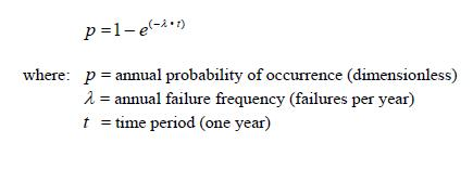 paper 58 equation 4